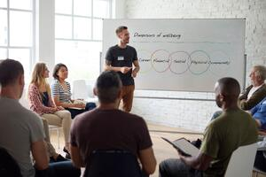 Organizational-Employee-Wellbeing