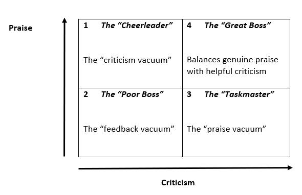 Genuine Praise and Helpful Criticism illustration