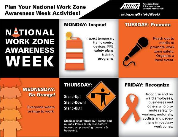 National Work Zone Awareness Week Infographic